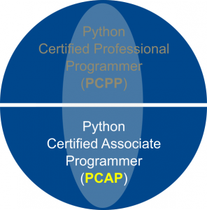 PCAP: Programming Essentials in Python